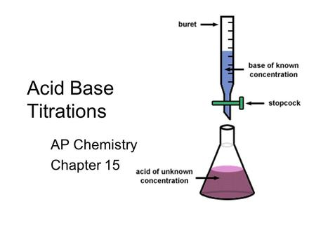 <strong>Acid</strong> <strong>Base</strong> Titrations AP Chemistry Chapter 15. Titration Titrations are used to determine the amount of <strong>acid</strong> or <strong>base</strong> in a solution Titrant: the solution.