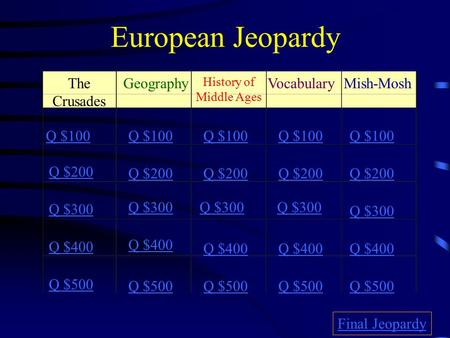 European Jeopardy The Crusades Geography History of Middle Ages Vocabulary Mish-Mosh Q $100 Q $200 Q $300 Q $400 Q $500 Q $100 Q $200 Q $300 Q $400 Q.