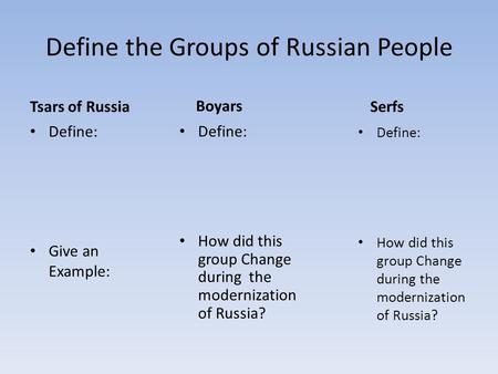Define the Groups of Russian People Tsars of Russia Define: Give an Example: Serfs Define: How did this group Change during the modernization of Russia?