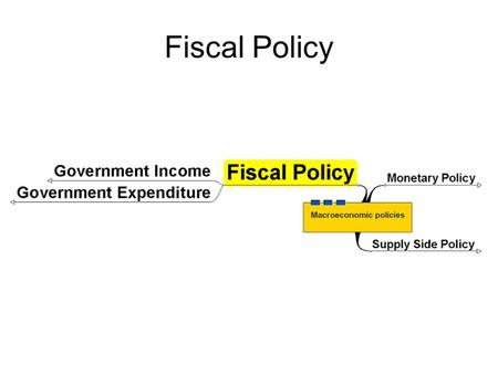 Fiscal Policy. Influencing the level of economic activity though manipulation of government income and expenditure Associated with Keynesian Demand Management.
