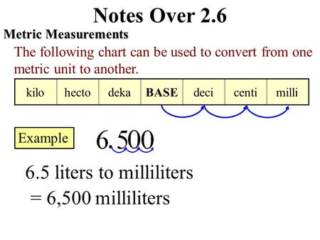Notes Over 2.6 Metric Measurements The following chart can be used to convert from one metric unit to another. Example kilohectodekaBASEdecicentimilli.