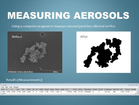 MEASURING AEROSOLS Using a computer program to measure aerosol particles collected on Pico BeforeAfter Results (Measurements)