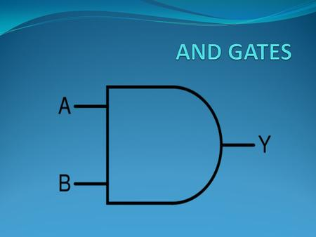 What is an And Gate? It is a digital circuit that produce logical operations The logical operations are call Boolean logical Boolean operation consist.