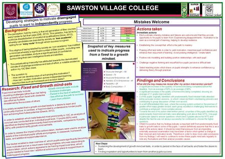 SAWSTON VILLAGE COLLEGE Research: Fixed and Growth mind-sets Fixed mind set traits include: - Avoiding challenges rather than risk failing - Give up easily.