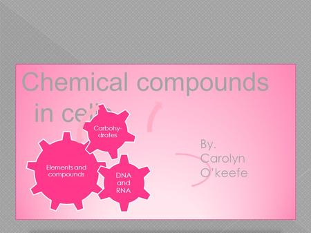 Chemical compounds in cells Elements and compounds DNA and RNA Carbohy- drates By. Carolyn O'keefe.