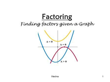 Factoring Finding factors given a Graph Medina1. Finding factors given a Graph *Note: If the function only has one x-intercept, there is not two different.