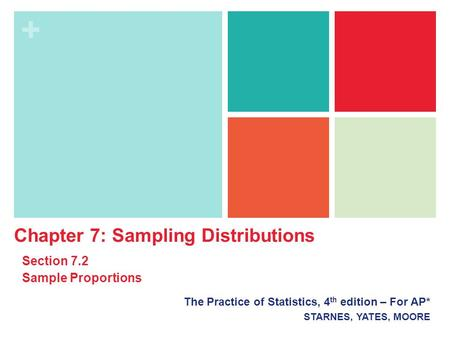 + The Practice of Statistics, 4 th edition – For AP* STARNES, YATES, MOORE Chapter 7: Sampling Distributions Section 7.2 Sample Proportions.
