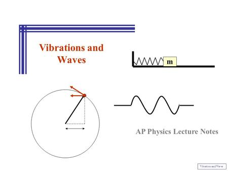 Vibrations and Waves AP Physics Lecture Notes m Vibrations and Waves.