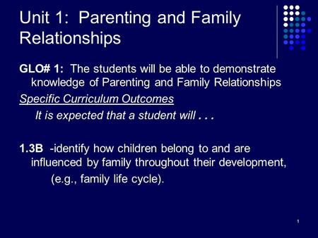 1 Unit 1: Parenting and Family Relationships GLO# 1: The students will be able to demonstrate knowledge of Parenting and Family Relationships Specific.