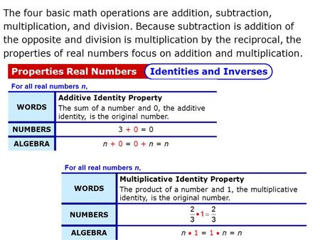Algebra Properties of Real Numbers