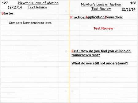127 128 Newton's Laws of Motion Test Review 12/11/14 Starter: Practice/ Connection : Application/ 12/11/14 Newton's Laws of Motion Test Review Test Review.