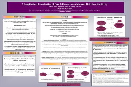 Rejection Sensitivity In Adolescent Girls: The Role of