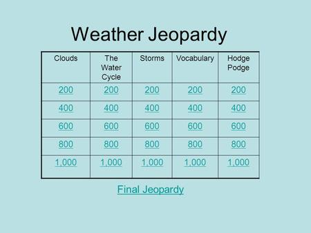 Weather Jeopardy CloudsThe Water Cycle StormsVocabularyHodge Podge 200 400 600 800 1,000 Final Jeopardy.