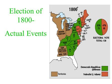 Election of 1800- Actual Events I. The four candidates were: Republicans: Thomas Jefferson and Aaron Burr Federalists: John Adams and Charles Pinckney.