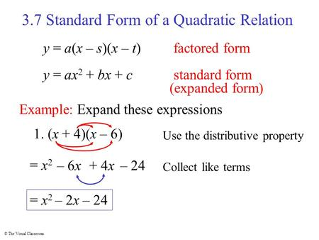 expanded form to factored form  MAT 177 Unit 177-177 Part 17: Quadratic Models - ppt download