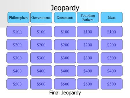Jeopardy $100 PhilosophersGovernmentsDocuments Founding Fathers Ideas $200 $300 $400 $500 $400 $300 $200 $100 $500 $400 $300 $200 $100 $500 $400 $300.