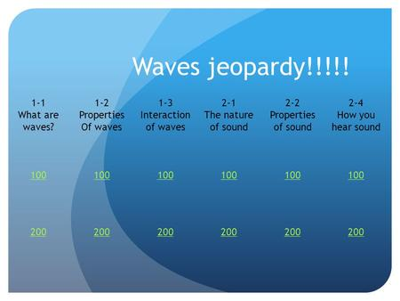 Waves jeopardy!!!!! 1-1 What are waves? 1-2 Properties Of waves 1-3 Interaction of waves 2-1 The nature of sound 2-2 Properties of sound 2-4 How you hear.