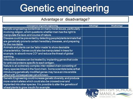 Advantage or disadvantage? Consequence of genetic engineeringAdvantageDisadvantage Genetic engineering borderlines on many moral issues, particularly involving.