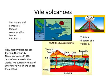 Vile volcanoes This is a map <strong>of</strong> Pompeiis famous volcano called Mount Vesuvius. How many volcanoes are there in the world? There are around 1510 active