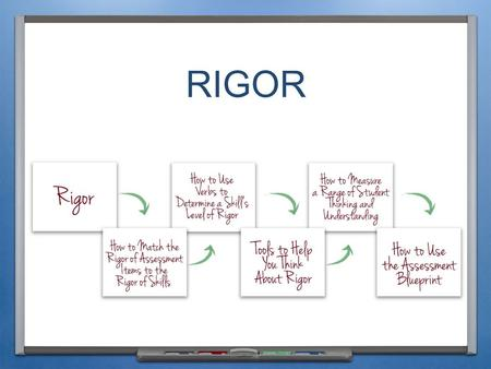 Introduction to assessment design introduction purpose ppt key concepts introduction purpose define what rigor means for the purpose of these malvernweather Choice Image