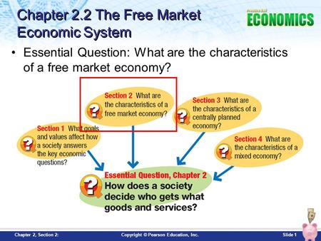 Chapter 2.2 The Free Market Economic System