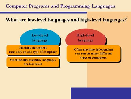 Computer <strong>Programs</strong> and <strong>Programming</strong> <strong>Languages</strong> What are <strong>low</strong>-<strong>level</strong> <strong>languages</strong> and high-<strong>level</strong> <strong>languages</strong>? High-<strong>level</strong> <strong>language</strong> <strong>Low</strong>-<strong>level</strong> <strong>language</strong> Machine-dependent.