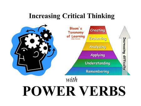 Increasing Critical Thinking POWER VERBS with. Remembering Level.