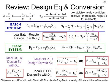Review Multiple Steady States In CSTR Ppt Video Online Download - Cstr reactor design