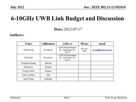 Doc.: IEEE 802.11-12/0935r0 Submission July 2012 Vinko Erceg, Broadcom 6-10GHz UWB Link Budget and Discussion Date: 2012-07-17 Authors: Slide 1.