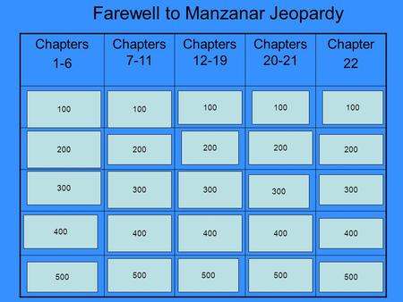 farewell to manzanar book