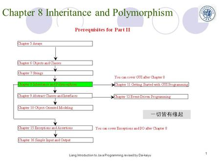 Liang,Introduction to Java Programming,revised by Dai-kaiyu 1 Chapter 8 Inheritance and Polymorphism 一切皆有缘起.
