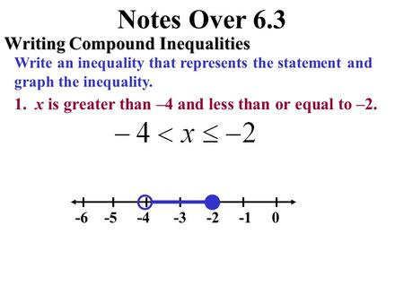 Notes Over 6.3 Writing Compound Inequalities Write an inequality that represents the statement and graph the inequality. l l l l l l l -6 -5 -4 -3 -2.