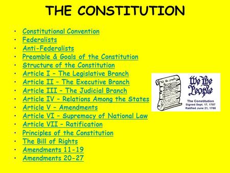 THE CONSTITUTION Constitutional Convention Federalists