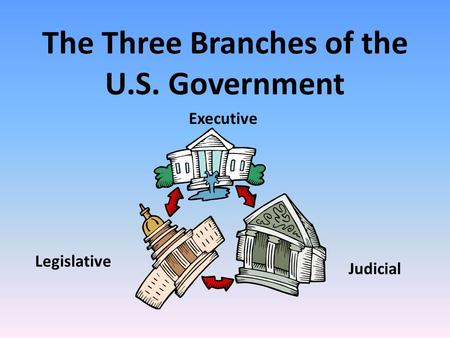 The Three Branches of the U.S. Government