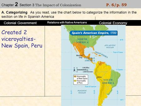 The Spanish And Native Americans Chapter 2 Section 3 Ppt Video