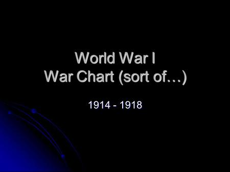 World War I War Chart (sort of…) 1914 - 1918. Essential Questions What brought the U.S. into World War I? What brought the U.S. into World War I? Is it.