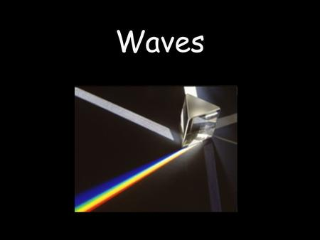 Waves. Menu Recap of KS3 Light Reflection Diffuse & Regular Reflection Refraction Total Internal Reflection Waves The Electromagnetic Spectrum.
