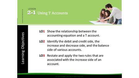 Learning Objectives © 2014 Cengage Learning. All Rights Reserved. LO1Show the relationship between the accounting equation and a T account. LO2 Identify.
