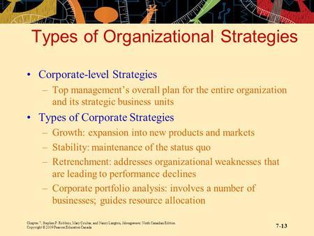 nike corporate level strategy