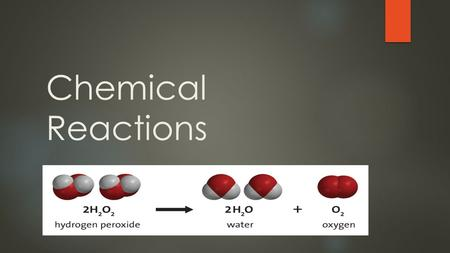Chemical Reactions. Cornell Notes  Title your notes: Chemical Reactions Notes  Add topics and summary after re-reading the notes.