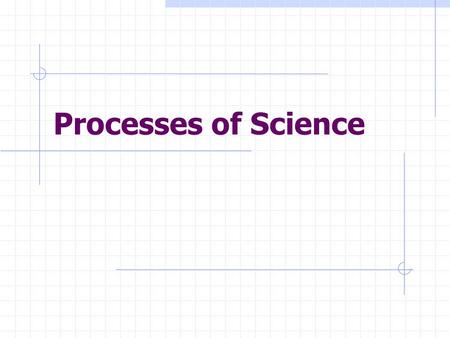 Processes of Science. Designing an Experiment Typically begins with observations that lead to a question Tests a hypothesis (prediction) Collect information.