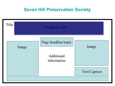 Seven Hill Preservation Society dhgfhgg Navigation Bar Image Text/Caption Page headline/topic Additional information Title.