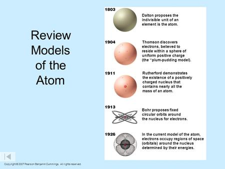 Review Models of the Atom