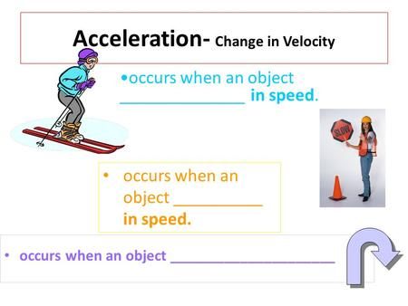 Acceleration- Change in Velocity