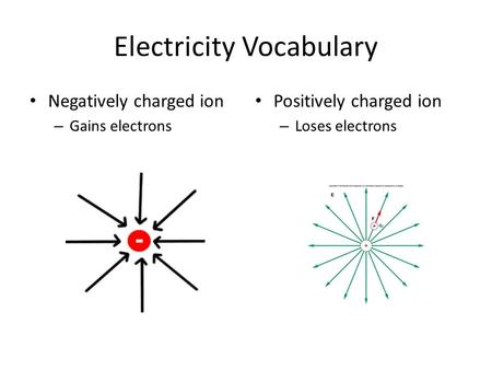 Electricity Vocabulary Negatively charged ion – Gains electrons Positively charged ion – Loses electrons.