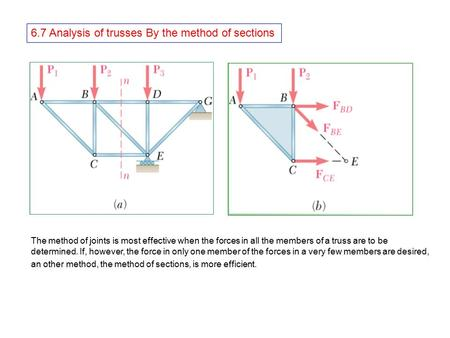 Graphic Statics Graphical Kinematics And The Airy Stress Function