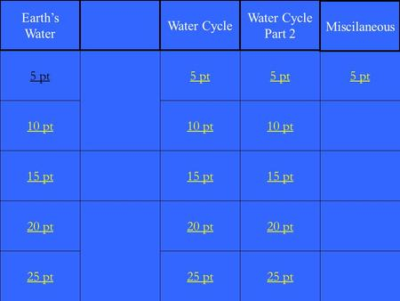 1 10 pt 15 pt 20 pt 25 pt 5 pt 10 pt 15 pt 20 pt 25 pt 5 pt 10 pt 15 pt 20 pt 25 pt 5 pt Earth's Water Water Cycle Water Cycle Part 2 Miscilaneous.
