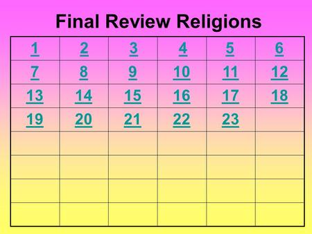 6 789101112 131415161718 1920212223 Final Review Religions 54321.