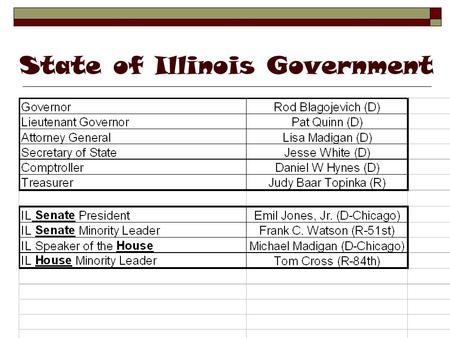 State of Illinois Government. United States Executive.