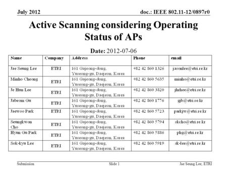 Doc.: IEEE 802.11-12/0897r0 SubmissionJae Seung Lee, ETRISlide 1 Active Scanning considering Operating Status of APs Date: 2012-07-06 July 2012.